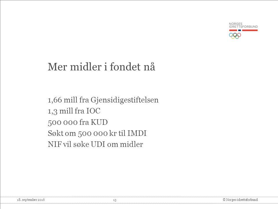 18. september 2016 13© Norges idrettsforbund Mer midler i fondet nå 1,66 mill fra Gjensidigestiftelsen 1,3 mill fra IOC 500 000 fra KUD Søkt om 500 00