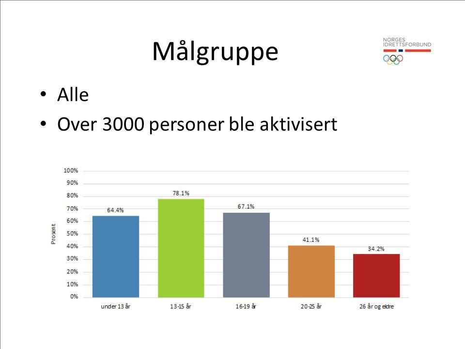 18.september 2016 16© Norges idrettsforbund Andre midler UDI har søknadsfrist 1.