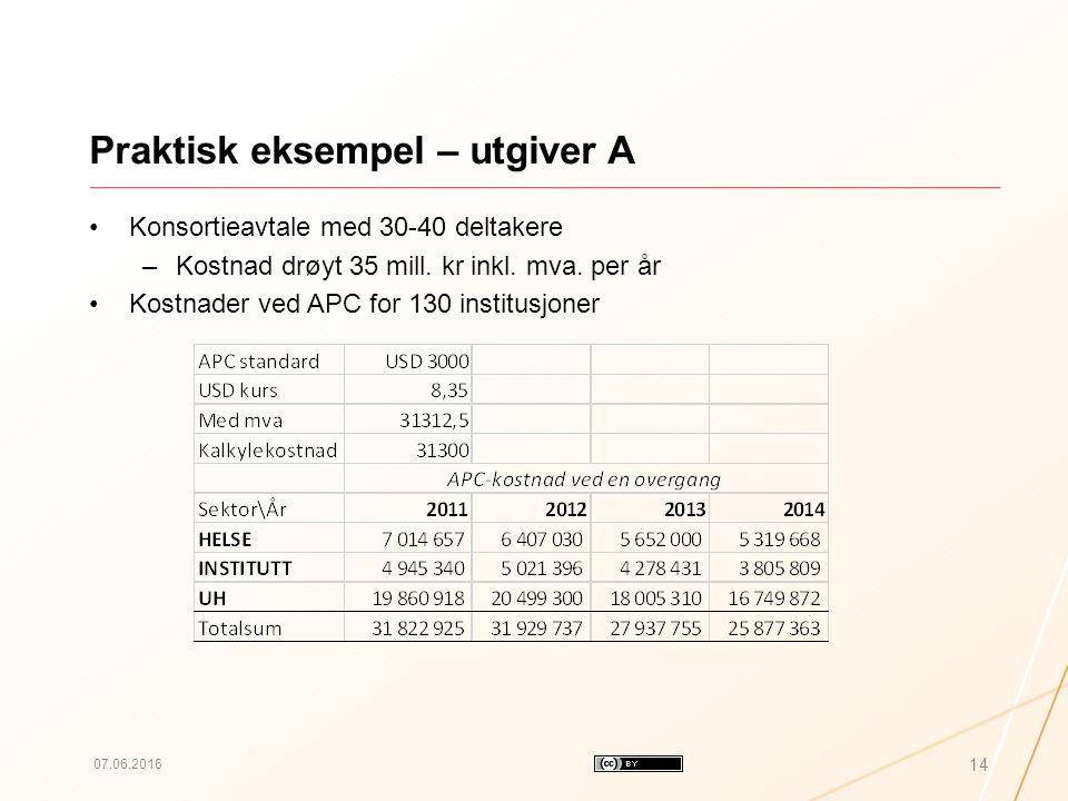 Praktisk eksempel – utgiver A Konsortieavtale med 30-40 deltakere –Kostnad drøyt 35 mill. kr inkl. mva. per år Kostnader ved APC for 130 institusjoner