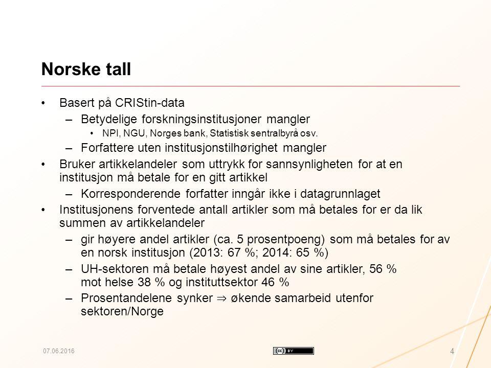 Norske tall Basert på CRIStin-data –Betydelige forskningsinstitusjoner mangler NPI, NGU, Norges bank, Statistisk sentralbyrå osv. –Forfattere uten ins