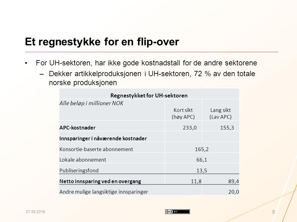 Et regnestykke for en flip-over For UH-sektoren, har ikke gode kostnadstall for de andre sektorene –Dekker artikkelproduksjonen i UH-sektoren, 72 % av den totale norske produksjonen 07.06.2016 8 Regnestykket for UH-sektoren Alle beløp i millioner NOK Kort sikt (høy APC) Lang sikt (Lav APC) APC-kostnader 233,0 155,3 Innsparinger i nåværende kostnader Konsortie-baserte abonnement165,2 Lokale abonnement66,1 Publiseringsfond13,5 Netto innsparing ved en overgang11,889,4 Andre mulige langsiktige innsparinger20,0