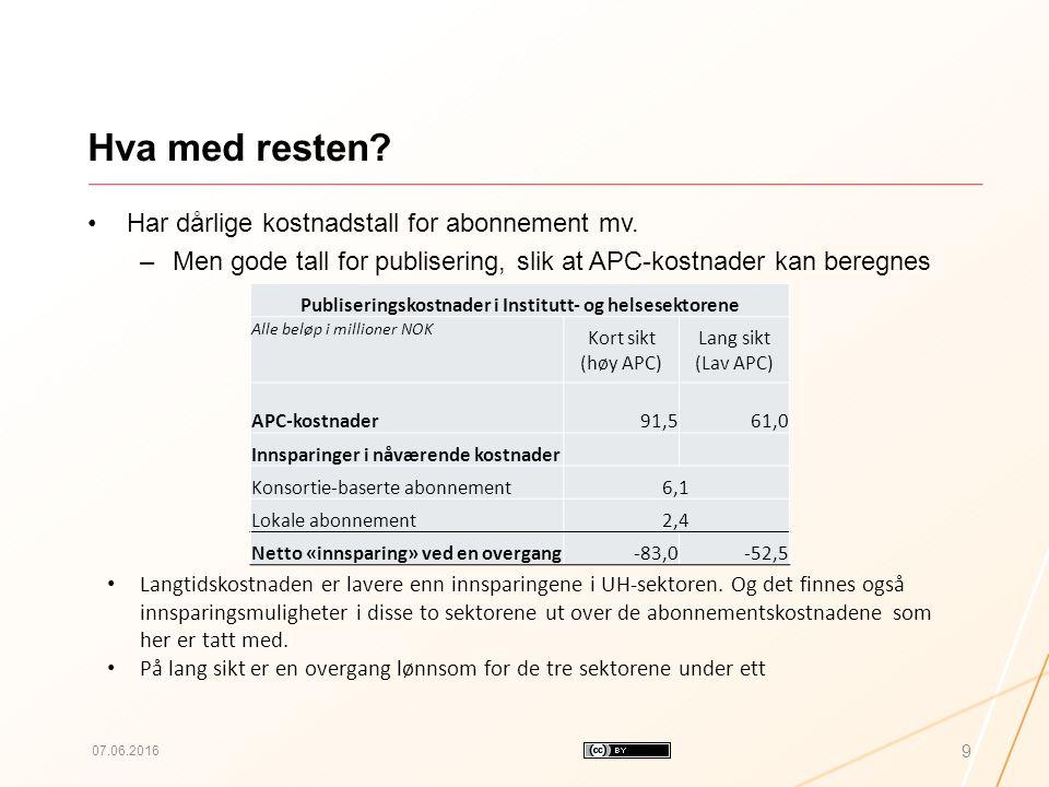 Hva med resten? Har dårlige kostnadstall for abonnement mv. –Men gode tall for publisering, slik at APC-kostnader kan beregnes 07.06.2016 9 Langtidsko