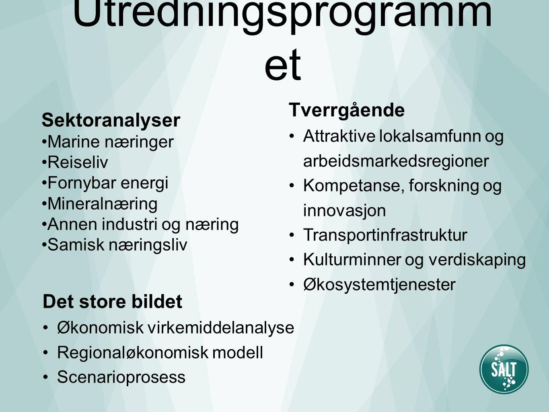 Utredningsprogramm et Sektoranalyser Marine næringer Reiseliv Fornybar energi Mineralnæring Annen industri og næring Samisk næringsliv Tverrgående Att