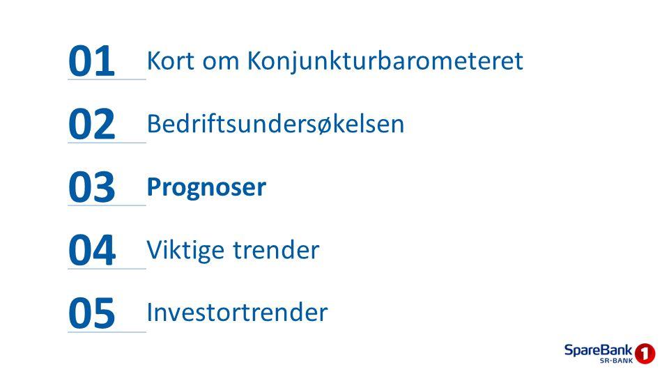02 Kort om Konjunkturbarometeret 01 04 03 05 Bedriftsundersøkelsen Prognoser Viktige trender Investortrender