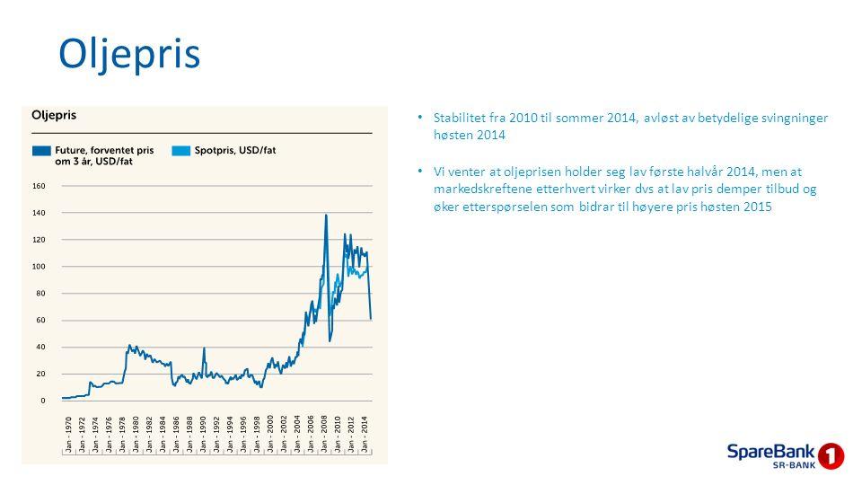 Oljepris Stabilitet fra 2010 til sommer 2014, avløst av betydelige svingninger høsten 2014 Vi venter at oljeprisen holder seg lav første halvår 2014,