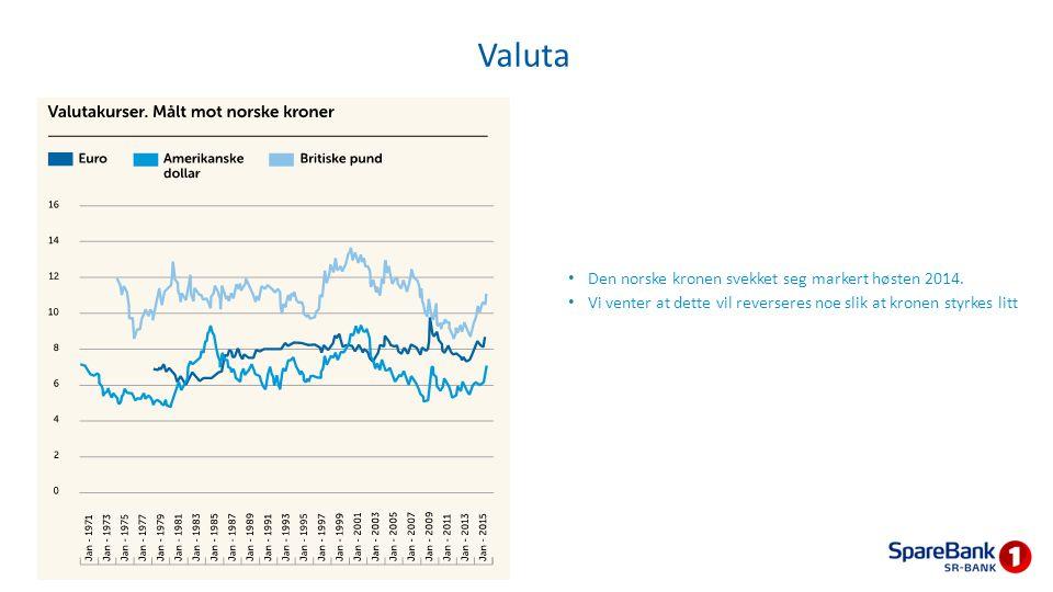 Valuta Den norske kronen svekket seg markert høsten 2014. Vi venter at dette vil reverseres noe slik at kronen styrkes litt
