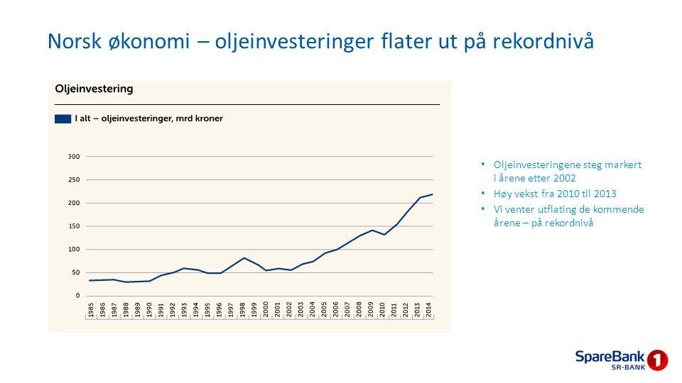 Norsk økonomi – oljeinvesteringer flater ut på rekordnivå Oljeinvesteringene steg markert i årene etter 2002 Høy vekst fra 2010 til 2013 Vi venter utf