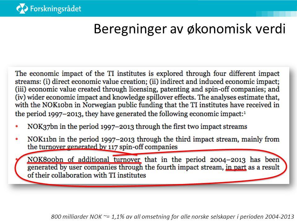 800 milliarder NOK ~= 1,1% av all omsetning for alle norske selskaper i perioden 2004-2013 Beregninger av økonomisk verdi