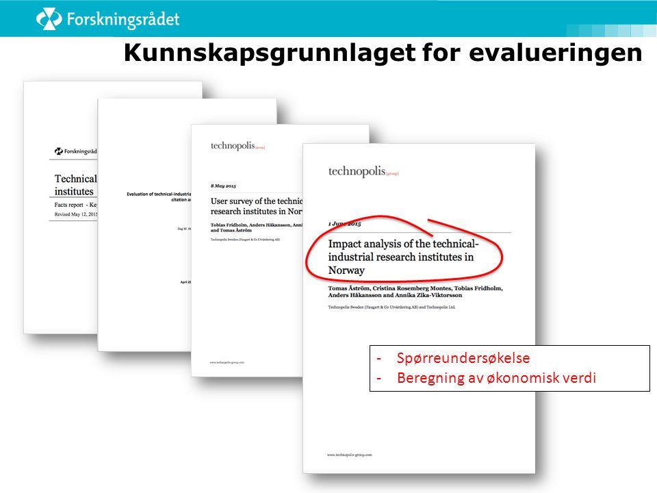 Kunnskapsgrunnlaget for evalueringen -Spørreundersøkelse -Beregning av økonomisk verdi