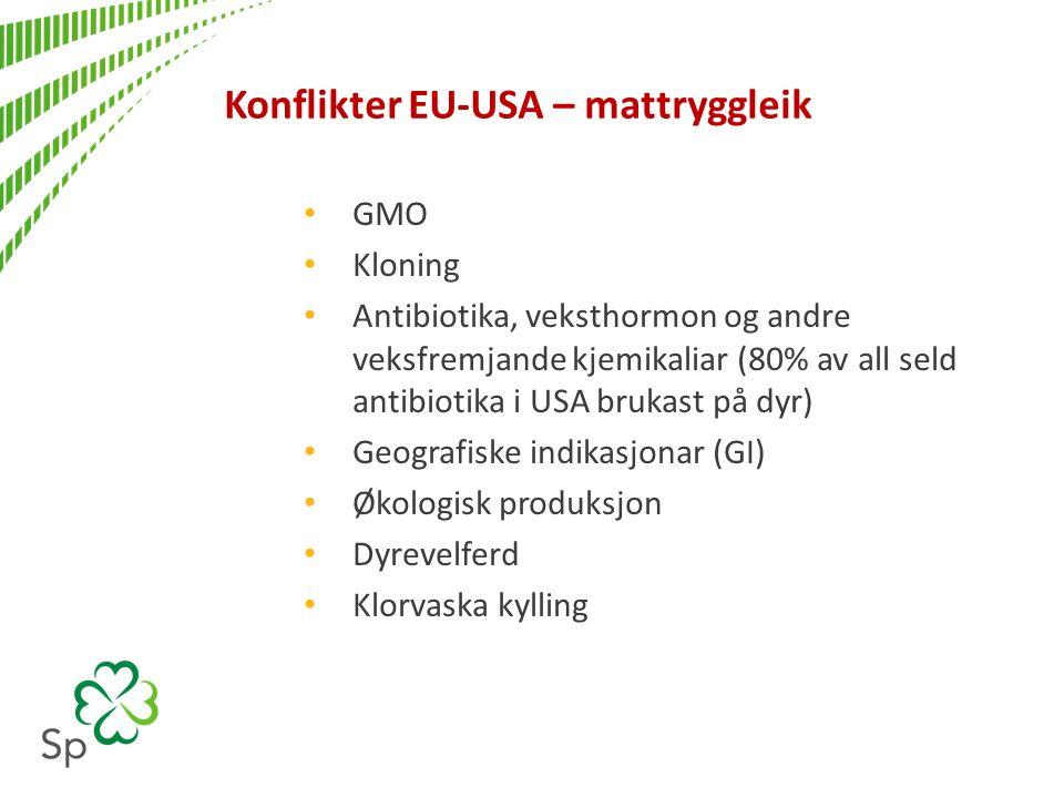 Konflikter EU-USA – mattryggleik GMO Kloning Antibiotika, veksthormon og andre veksfremjande kjemikaliar (80% av all seld antibiotika i USA brukast på dyr) Geografiske indikasjonar (GI) Økologisk produksjon Dyrevelferd Klorvaska kylling