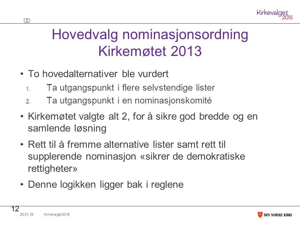 Kirkevalget 2015 Hovedvalg nominasjonsordning Kirkemøtet 2013 To hovedalternativer ble vurdert 1.