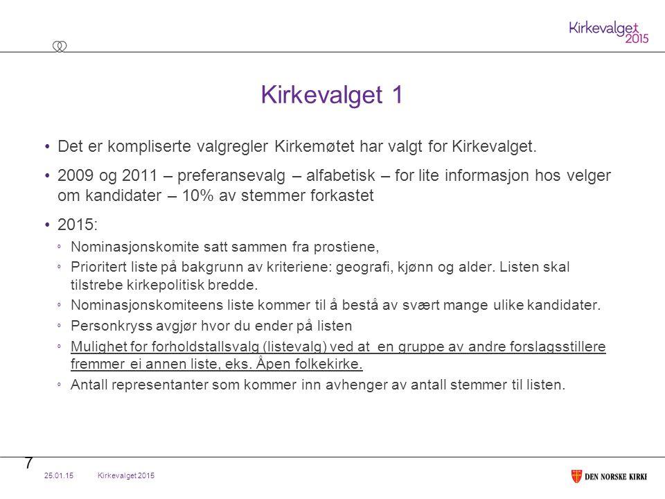 Kirkevalget 2015 Opptelling ved forholdstallsvalg 25.01.15 18