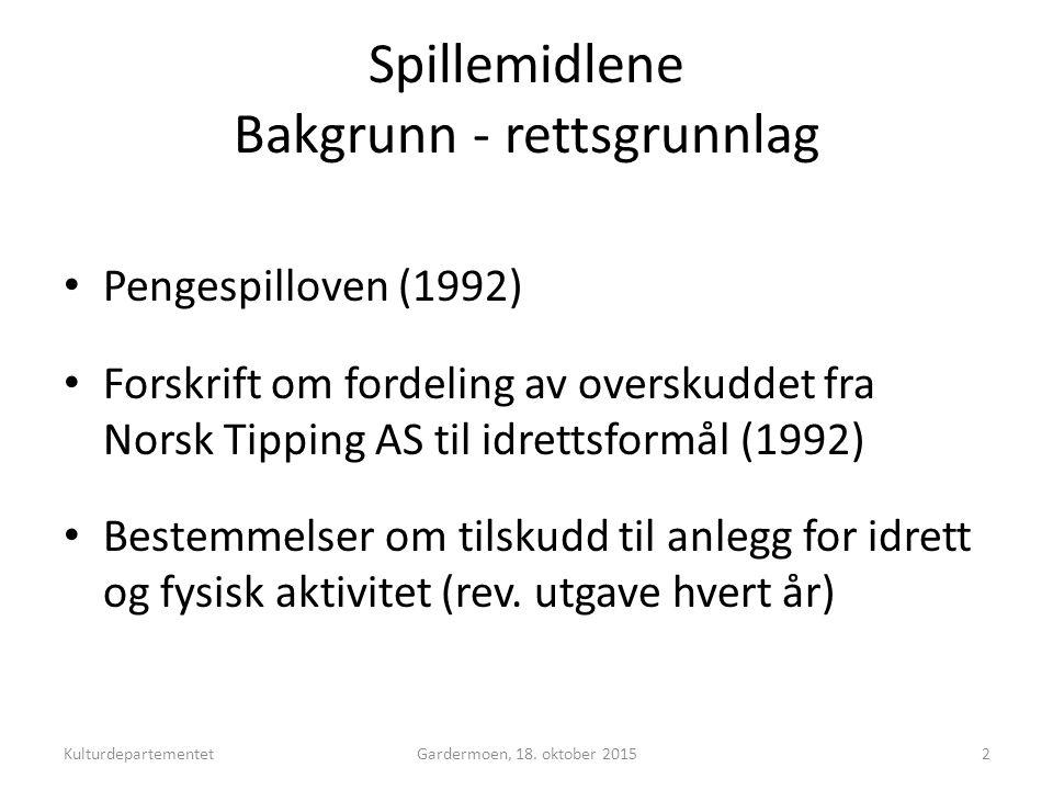 Spillemidlene Bakgrunn - rettsgrunnlag Pengespilloven (1992) Forskrift om fordeling av overskuddet fra Norsk Tipping AS til idrettsformål (1992) Bestemmelser om tilskudd til anlegg for idrett og fysisk aktivitet (rev.