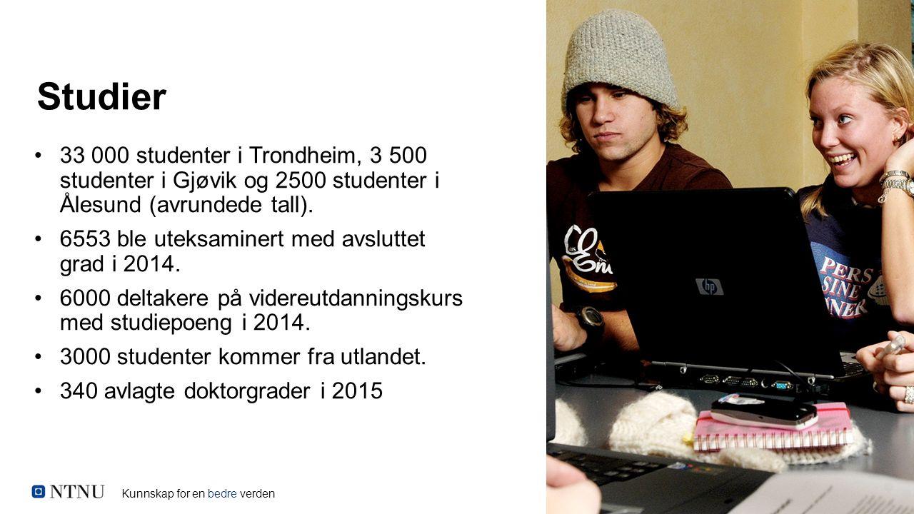 Kunnskap for en bedre verden 33 000 studenter i Trondheim, 3 500 studenter i Gjøvik og 2500 studenter i Ålesund (avrundede tall). 6553 ble uteksaminer
