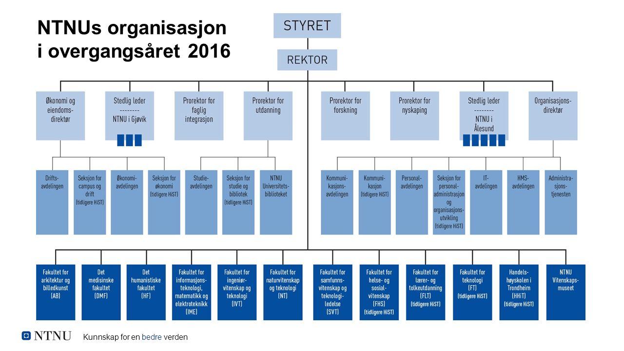 Kunnskap for en bedre verden NTNUs organisasjon i overgangsåret 2016