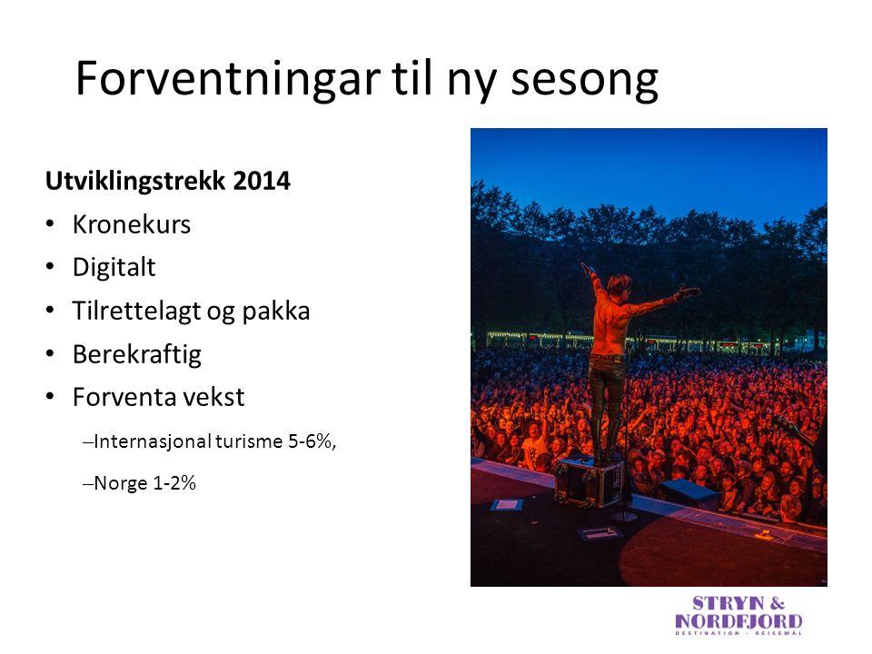 Forventningar til ny sesong Utviklingstrekk 2014 Kronekurs Digitalt Tilrettelagt og pakka Berekraftig Forventa vekst – Internasjonal turisme 5-6%, – Norge 1-2%