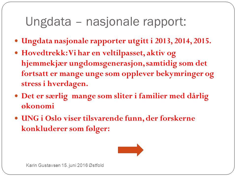Ungdata – nasjonale rapport: Karin Gustavsen 15.