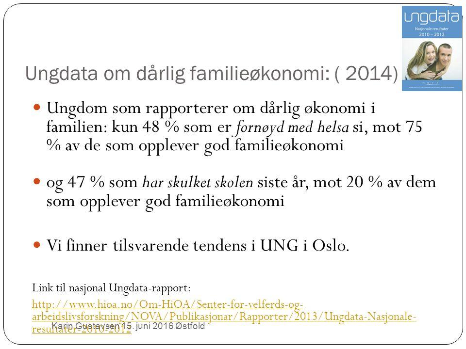 Ungdata om dårlig familieøkonomi: ( 2014) Ungdom som rapporterer om dårlig økonomi i familien: kun 48 % som er fornøyd med helsa si, mot 75 % av de som opplever god familieøkonomi og 47 % som har skulket skolen siste år, mot 20 % av dem som opplever god familieøkonomi Vi finner tilsvarende tendens i UNG i Oslo.