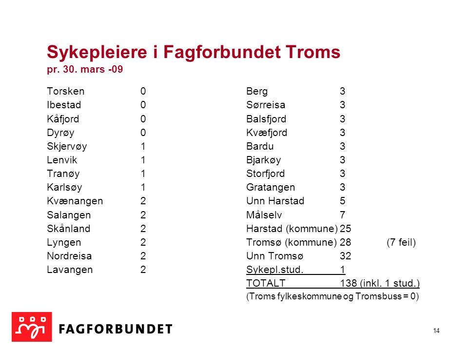 14 Sykepleiere i Fagforbundet Troms pr. 30.