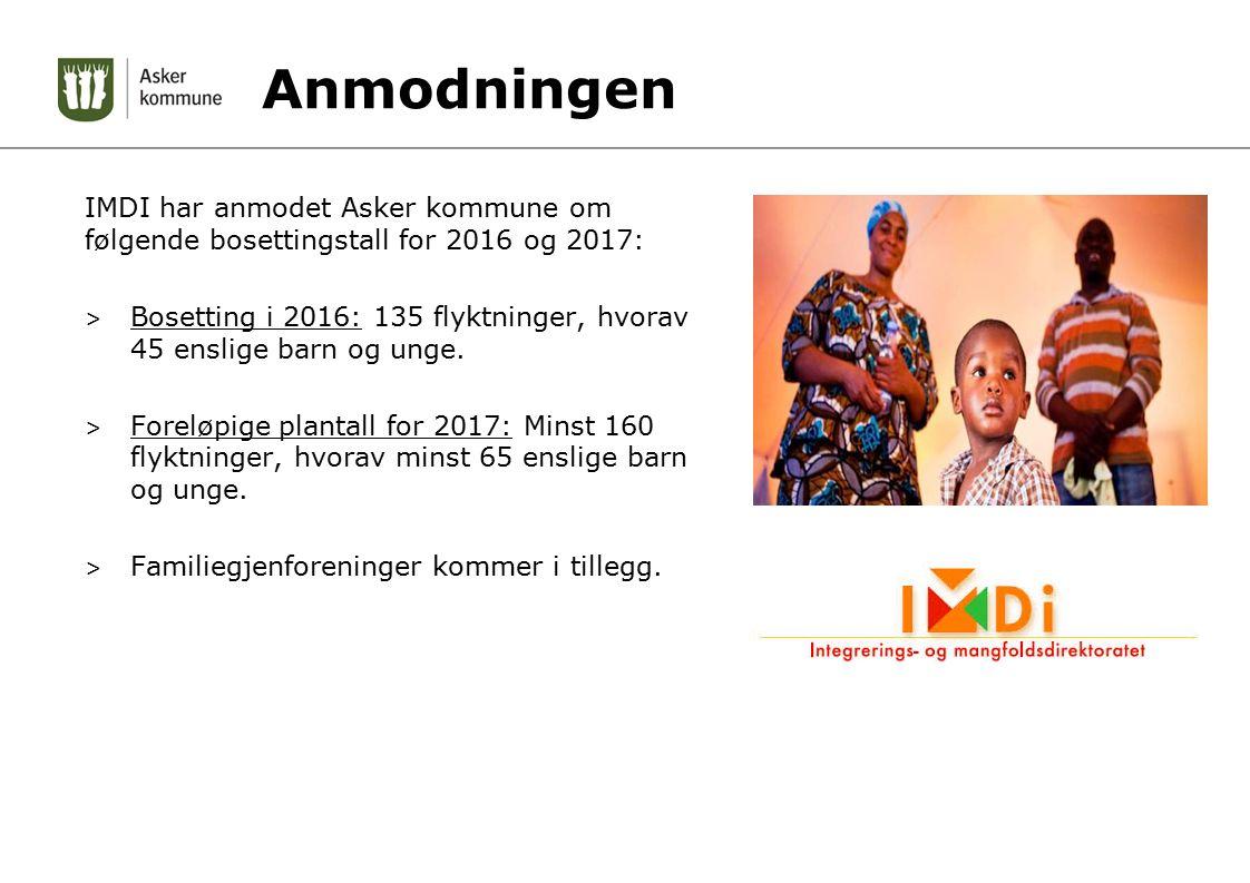 Anmodningen IMDI har anmodet Asker kommune om følgende bosettingstall for 2016 og 2017: > Bosetting i 2016: 135 flyktninger, hvorav 45 enslige barn og unge.