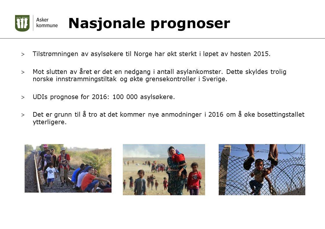 Nasjonale prognoser > Tilstrømningen av asylsøkere til Norge har økt sterkt i løpet av høsten 2015.