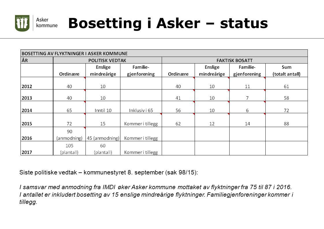 Bosetting i Asker – status Siste politiske vedtak – kommunestyret 8.