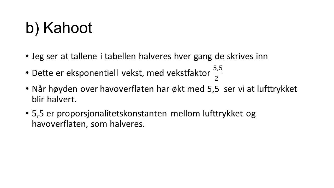 b) Kahoot