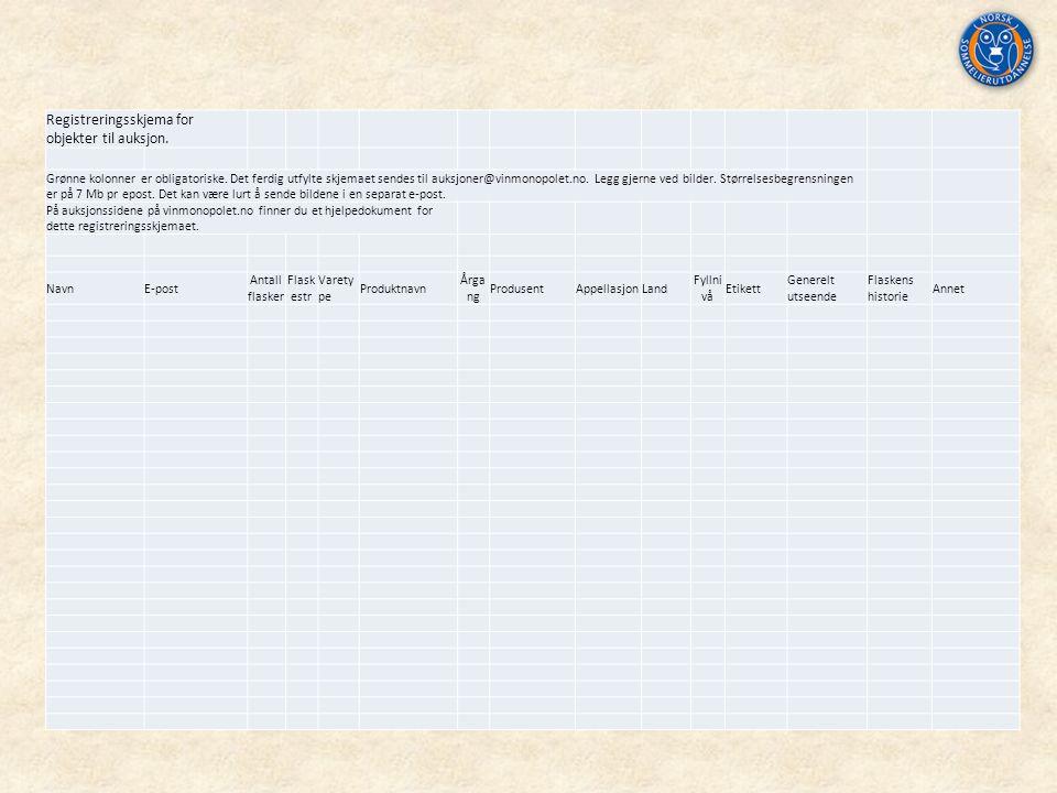 Registreringsskjema for objekter til auksjon. Grønne kolonner er obligatoriske.