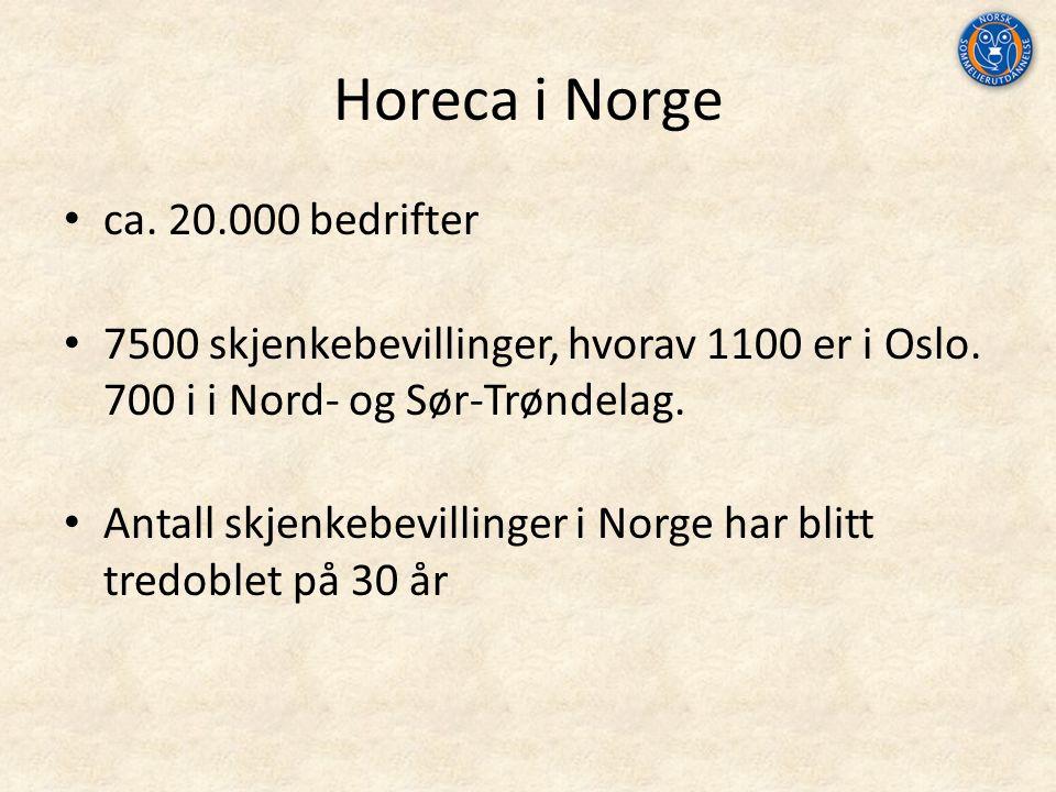 Horeca i Norge ca.20.000 bedrifter 7500 skjenkebevillinger, hvorav 1100 er i Oslo.