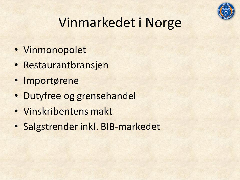 Vinmarkedet i Norge Vinmonopolet Restaurantbransjen Importørene Dutyfree og grensehandel Vinskribentens makt Salgstrender inkl.