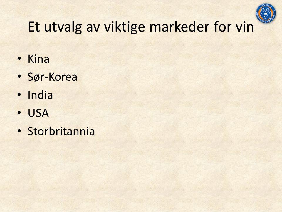Et utvalg av viktige markeder for vin Kina Sør-Korea India USA Storbritannia