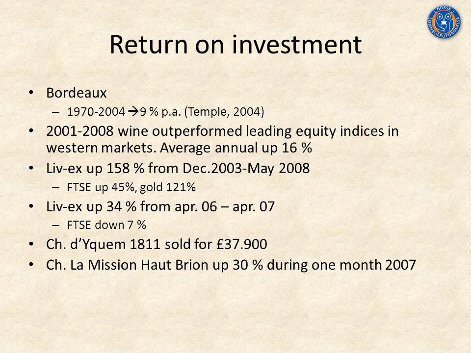 Return on investment Bordeaux – 1970-2004  9 % p.a.