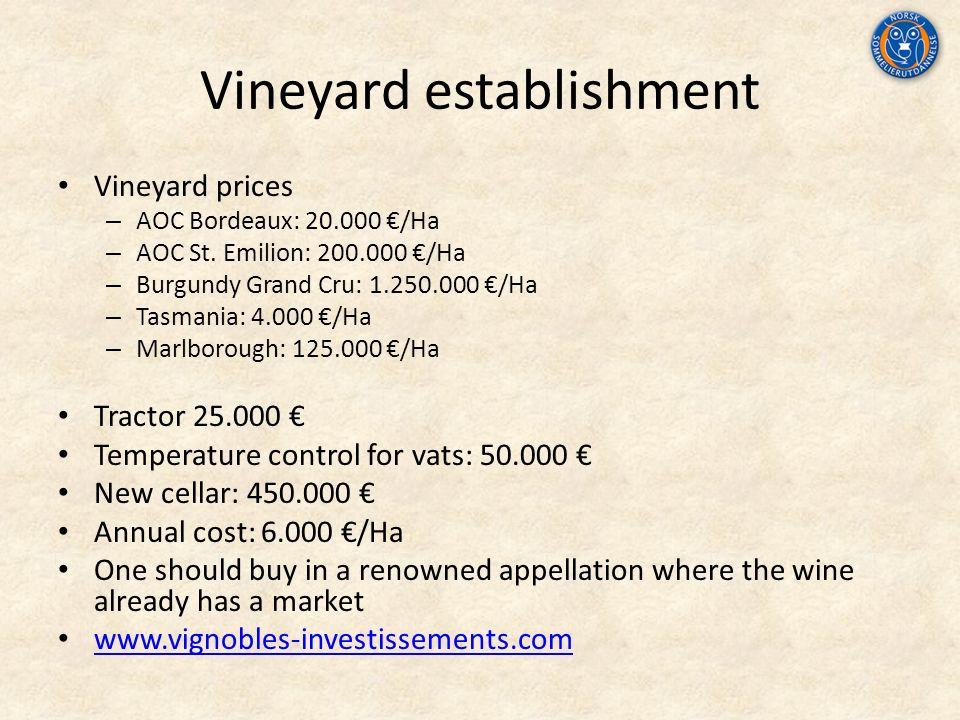 Vineyard establishment Vineyard prices – AOC Bordeaux: 20.000 €/Ha – AOC St.
