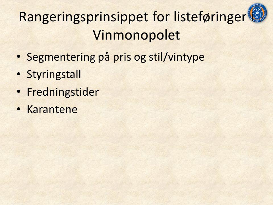 Rangeringsprinsippet for listeføringer i Vinmonopolet Segmentering på pris og stil/vintype Styringstall Fredningstider Karantene