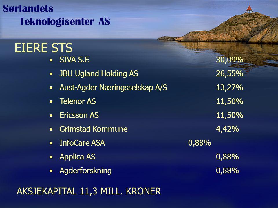 Sørlandets Teknologisenter AS EIERE STS SIVA S.F.30,09% JBU Ugland Holding AS26,55% Aust-Agder Næringsselskap A/S13,27% Telenor AS11,50% Ericsson AS11