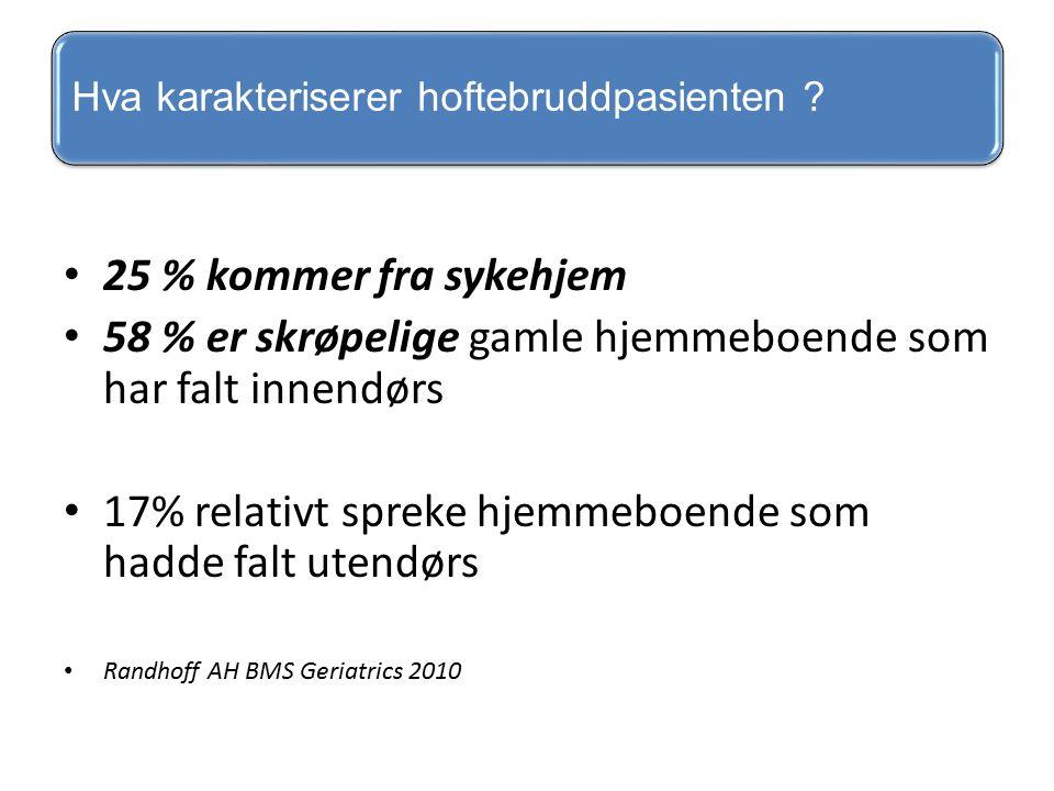 Hva karakteriserer hoftebruddpasienten ? 25 % kommer fra sykehjem 58 % er skrøpelige gamle hjemmeboende som har falt innendørs 17% relativt spreke hje