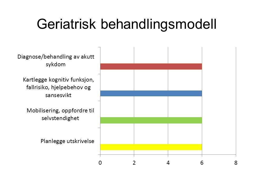 Geriatrisk behandlingsmodell
