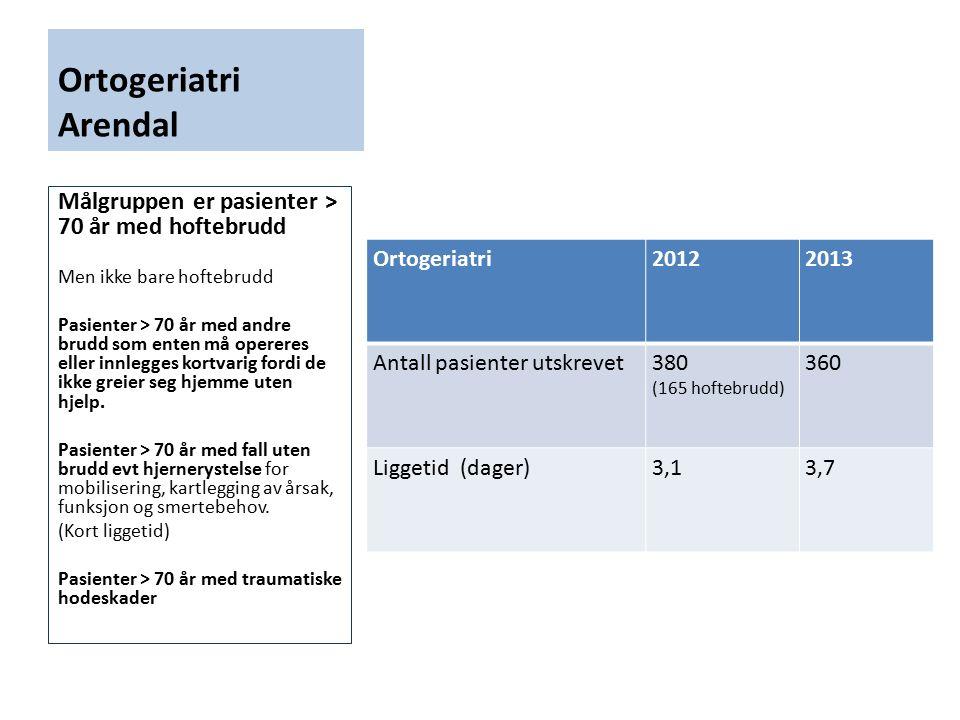 Ortogeriatri Arendal Ortogeriatri20122013 Antall pasienter utskrevet380 (165 hoftebrudd) 360 Liggetid (dager)3,13,7 Målgruppen er pasienter > 70 år me