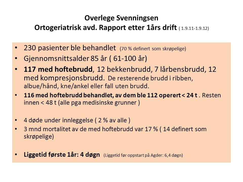Overlege Svenningsen Ortogeriatrisk avd. Rapport etter 1års drift ( 1.9.11-1.9.12) 230 pasienter ble behandlet (70 % definert som skrøpelige) Gjennoms