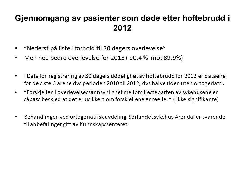 """Gjennomgang av pasienter som døde etter hoftebrudd i 2012 """"Nederst på liste i forhold til 30 dagers overlevelse"""" Men noe bedre overlevelse for 2013 ("""