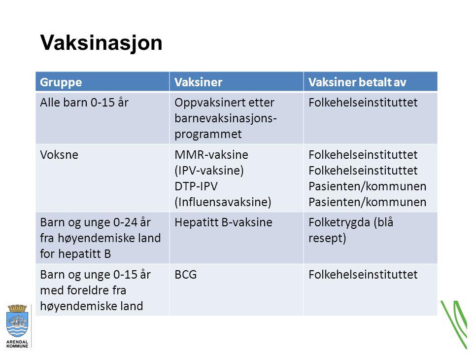 Vaksinasjon GruppeVaksinerVaksiner betalt av Alle barn 0-15 årOppvaksinert etter barnevaksinasjons- programmet Folkehelseinstituttet VoksneMMR-vaksine (IPV-vaksine) DTP-IPV (Influensavaksine) Folkehelseinstituttet Pasienten/kommunen Barn og unge 0-24 år fra høyendemiske land for hepatitt B Hepatitt B-vaksineFolketrygda (blå resept) Barn og unge 0-15 år med foreldre fra høyendemiske land BCGFolkehelseinstituttet