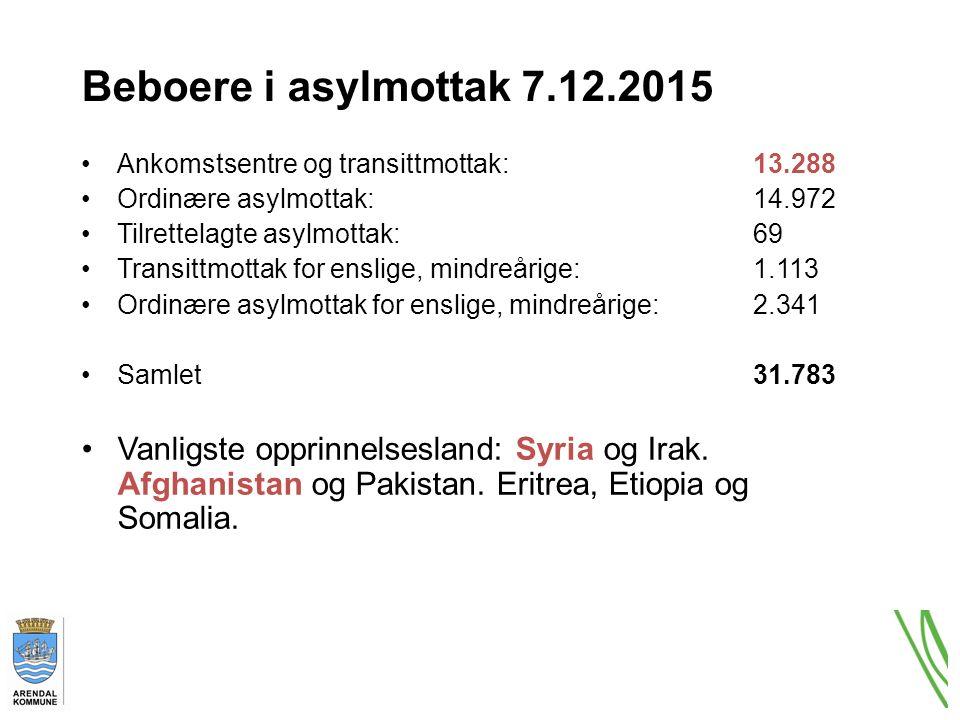 Beboere i asylmottak 7.12.2015 Ankomstsentre og transittmottak:13.288 Ordinære asylmottak:14.972 Tilrettelagte asylmottak:69 Transittmottak for enslige, mindreårige:1.113 Ordinære asylmottak for enslige, mindreårige:2.341 Samlet31.783 Vanligste opprinnelsesland: Syria og Irak.