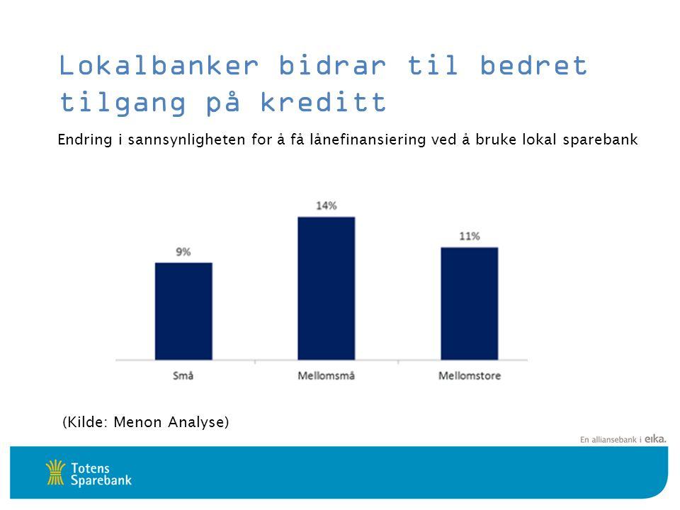 Lokalbanker bidrar til bedret tilgang på kreditt Endring i sannsynligheten for å få lånefinansiering ved å bruke lokal sparebank (Kilde: Menon Analyse)