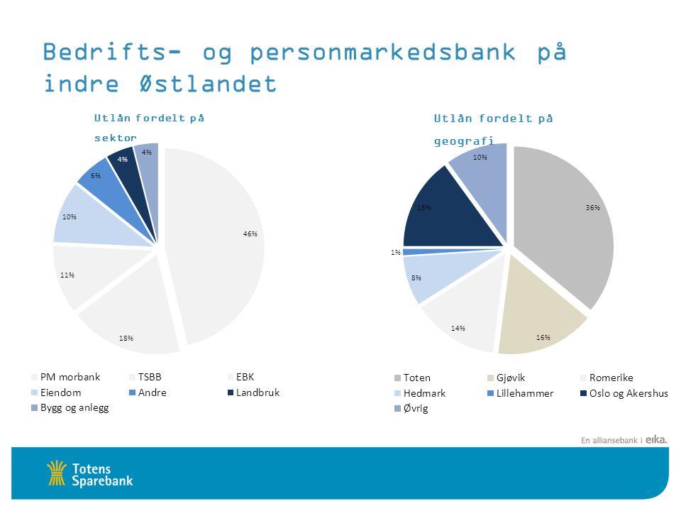 Bedrifts- og personmarkedsbank på indre Østlandet Utlån fordelt på sektor Utlån fordelt på geografi