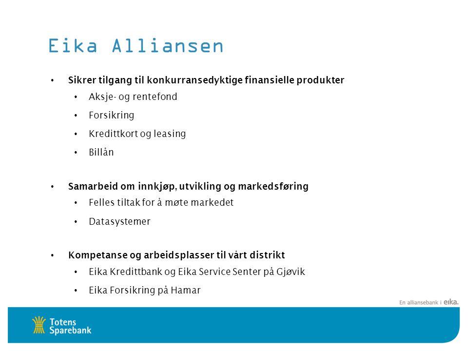 Eika Alliansen Sikrer tilgang til konkurransedyktige finansielle produkter Aksje- og rentefond Forsikring Kredittkort og leasing Billån Samarbeid om innkjøp, utvikling og markedsføring Felles tiltak for å møte markedet Datasystemer Kompetanse og arbeidsplasser til vårt distrikt Eika Kredittbank og Eika Service Senter på Gjøvik Eika Forsikring på Hamar