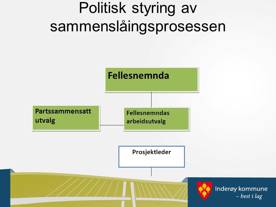 Politisk styring av sammenslåingsprosessen Fellesnemnda Partssammensatt utvalg Fellesnemndas arbeidsutvalg Prosjektleder