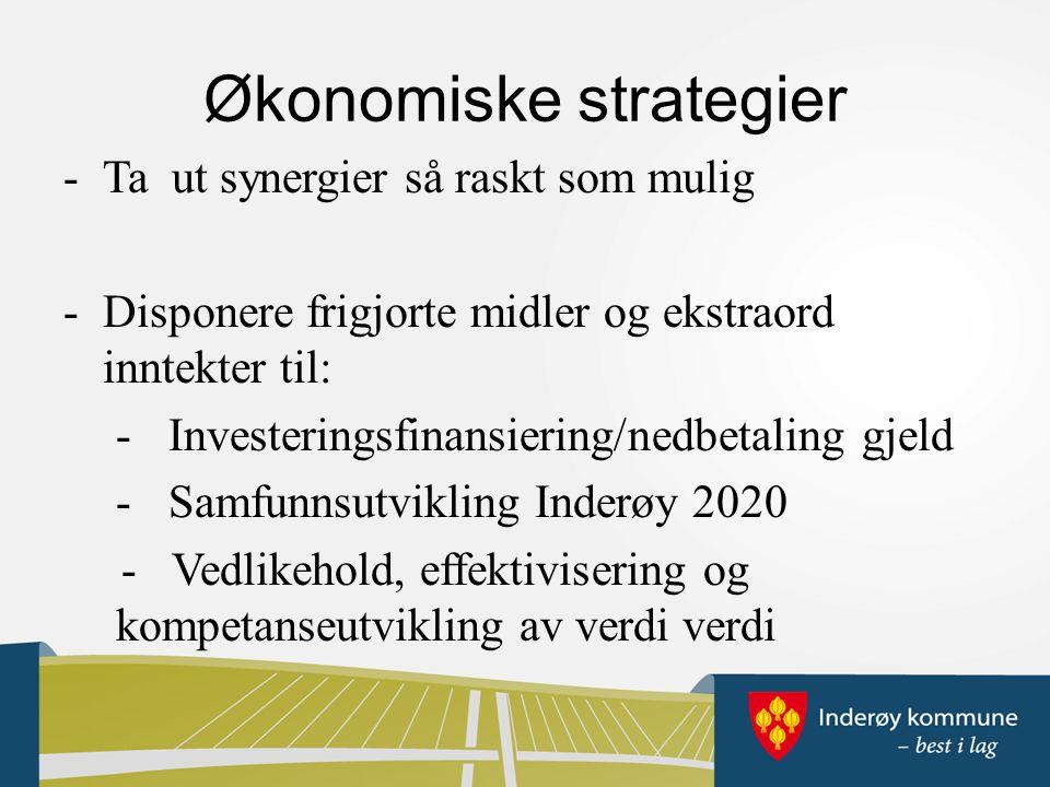 Økonomiske strategier -Ta ut synergier så raskt som mulig -Disponere frigjorte midler og ekstraord inntekter til: -Investeringsfinansiering/nedbetaling gjeld -Samfunnsutvikling Inderøy 2020 - Vedlikehold, effektivisering og kompetanseutvikling av verdi verdi