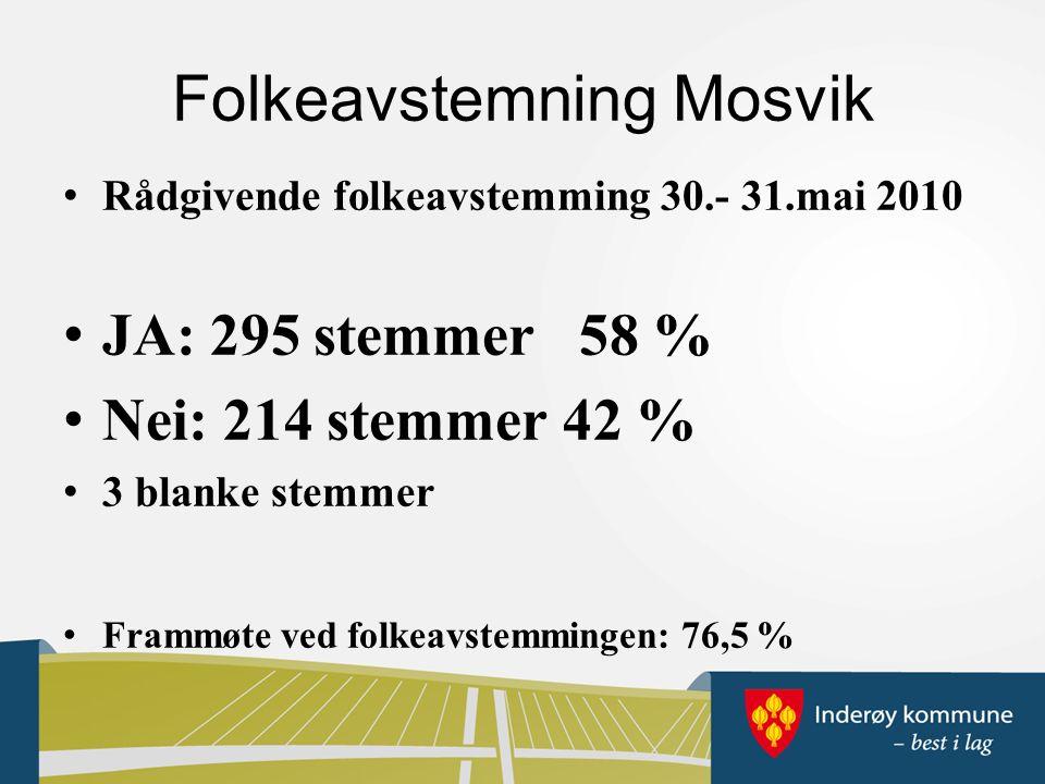 Folkeavstemning Mosvik Rådgivende folkeavstemming 30.- 31.mai 2010 JA: 295 stemmer 58 % Nei: 214 stemmer 42 % 3 blanke stemmer Frammøte ved folkeavstemmingen: 76,5 %