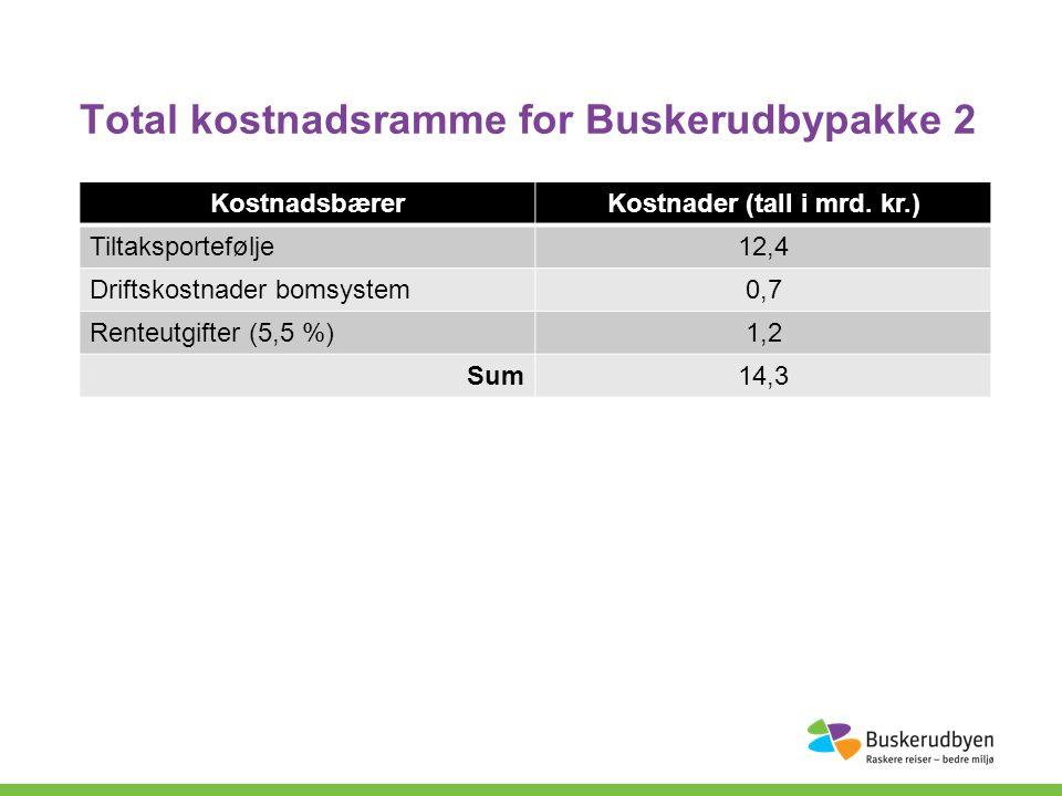 Total kostnadsramme for Buskerudbypakke 2 KostnadsbærerKostnader (tall i mrd.