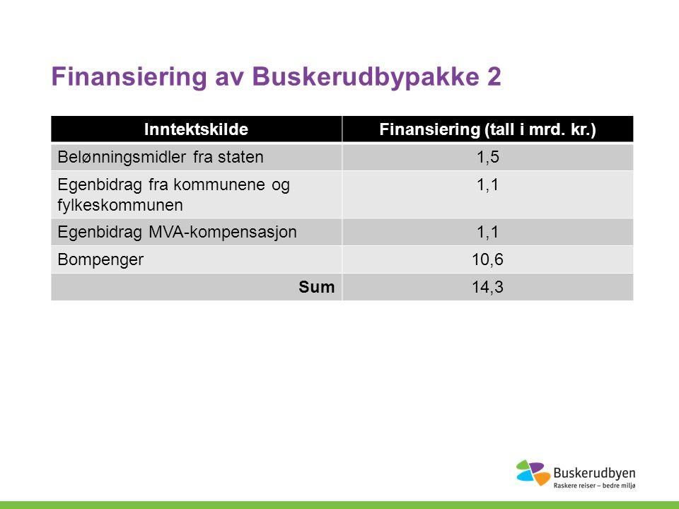 Finansiering av Buskerudbypakke 2 InntektskildeFinansiering (tall i mrd.